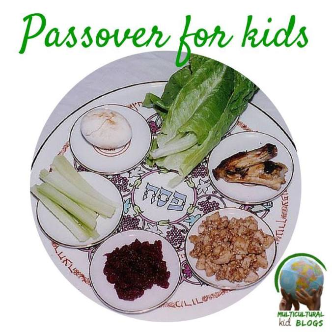 button for pesach